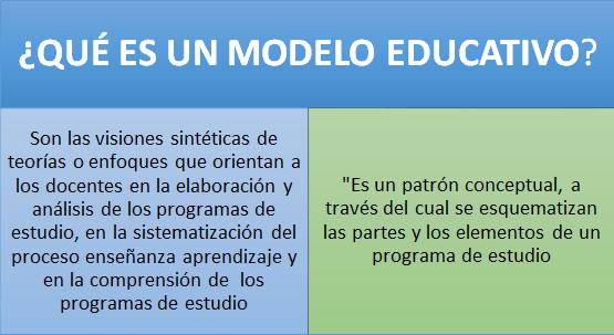 concepto-modelo-educativo