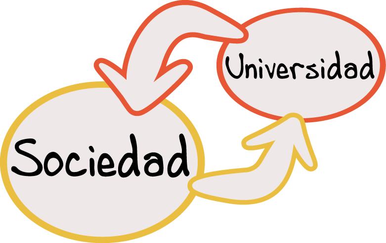 sociedad-universidad